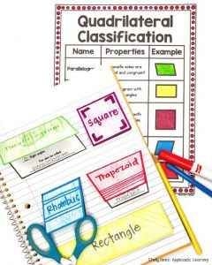 Help your upper elementary students master their 2D shapes with this great quadrilateral foldable resource! Your 3rd, 4th, 5th, and 6th grade classroom and homeschool students will be geometry experts in no time! You're going to love this 2-dimensional shapes foldable packet because it includes great materials for classifying polygons with math foldables, including quadrilaterals AND triangles! Click through to see how you can use this with your third, fourth, fifth, and sixth grade students today! You'll be glad you did! #4thgrade #5thgrade
