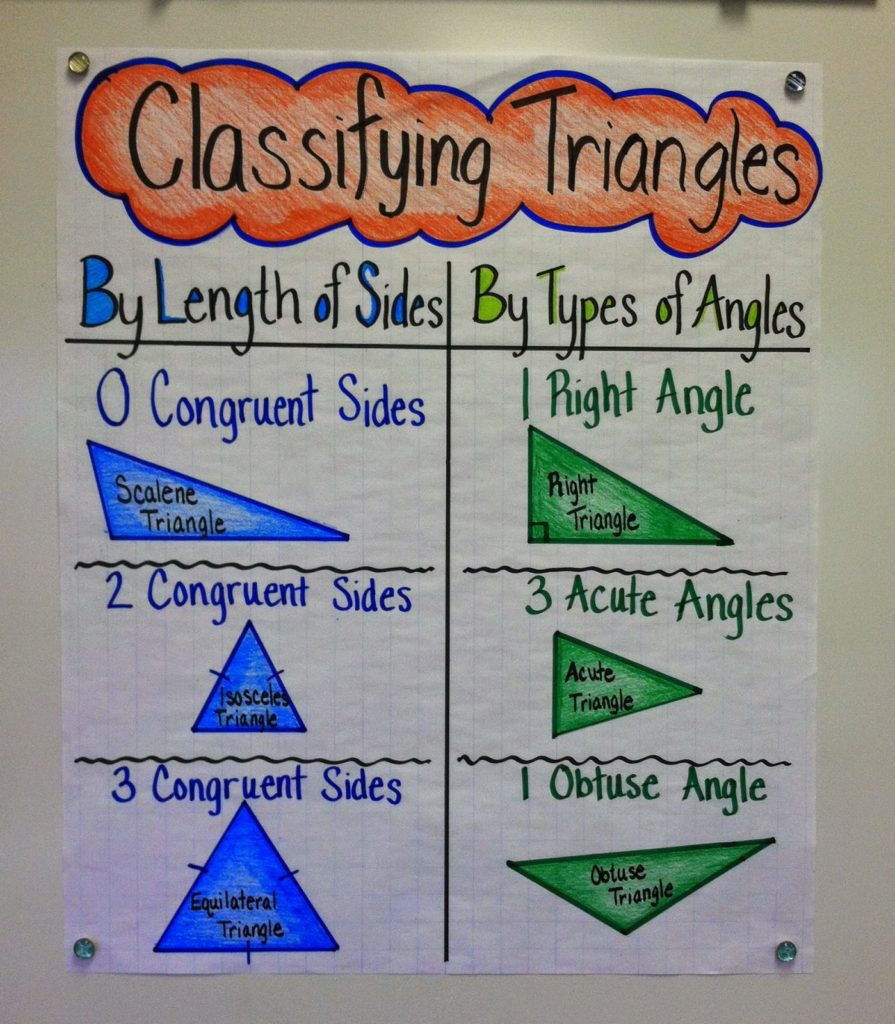 Triangle Classification Made Easy on First Grade Length Worksheets