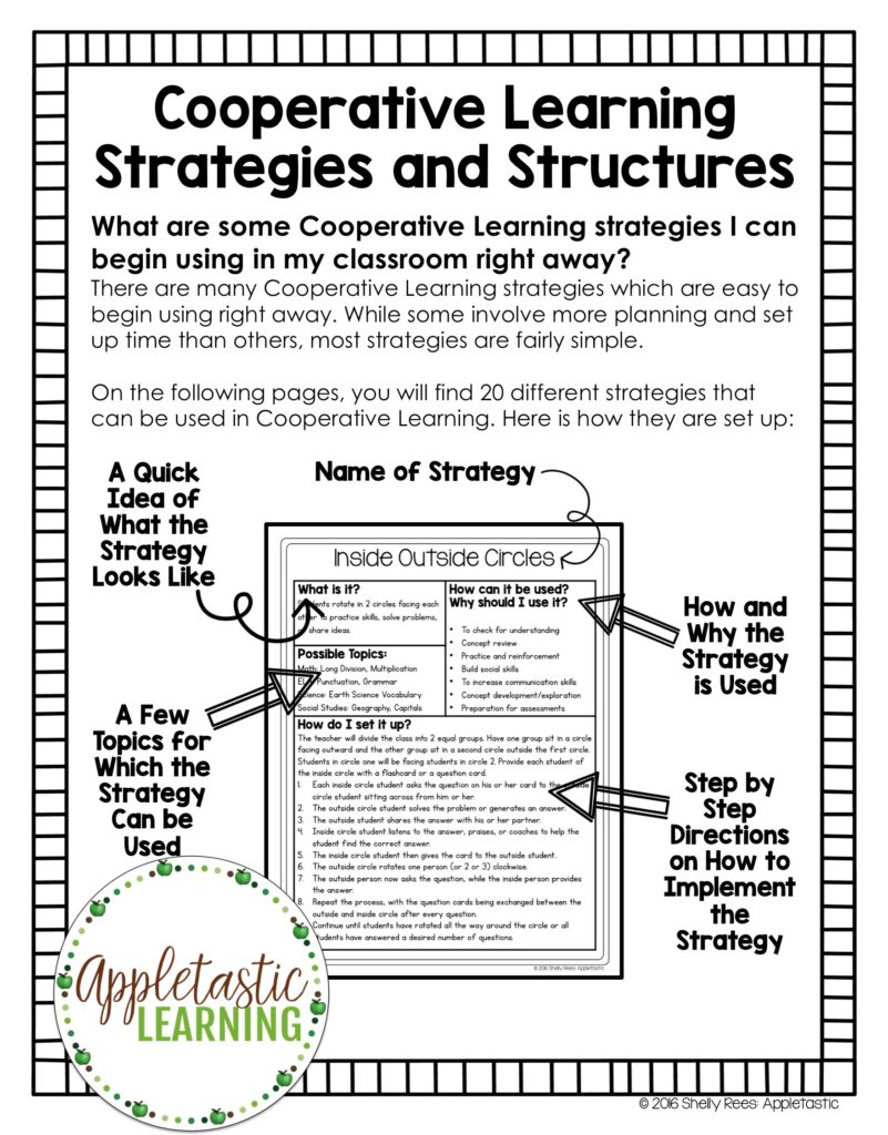 Collaborative Structures In The Classroom ~ Cooperative learning strategies appletastic
