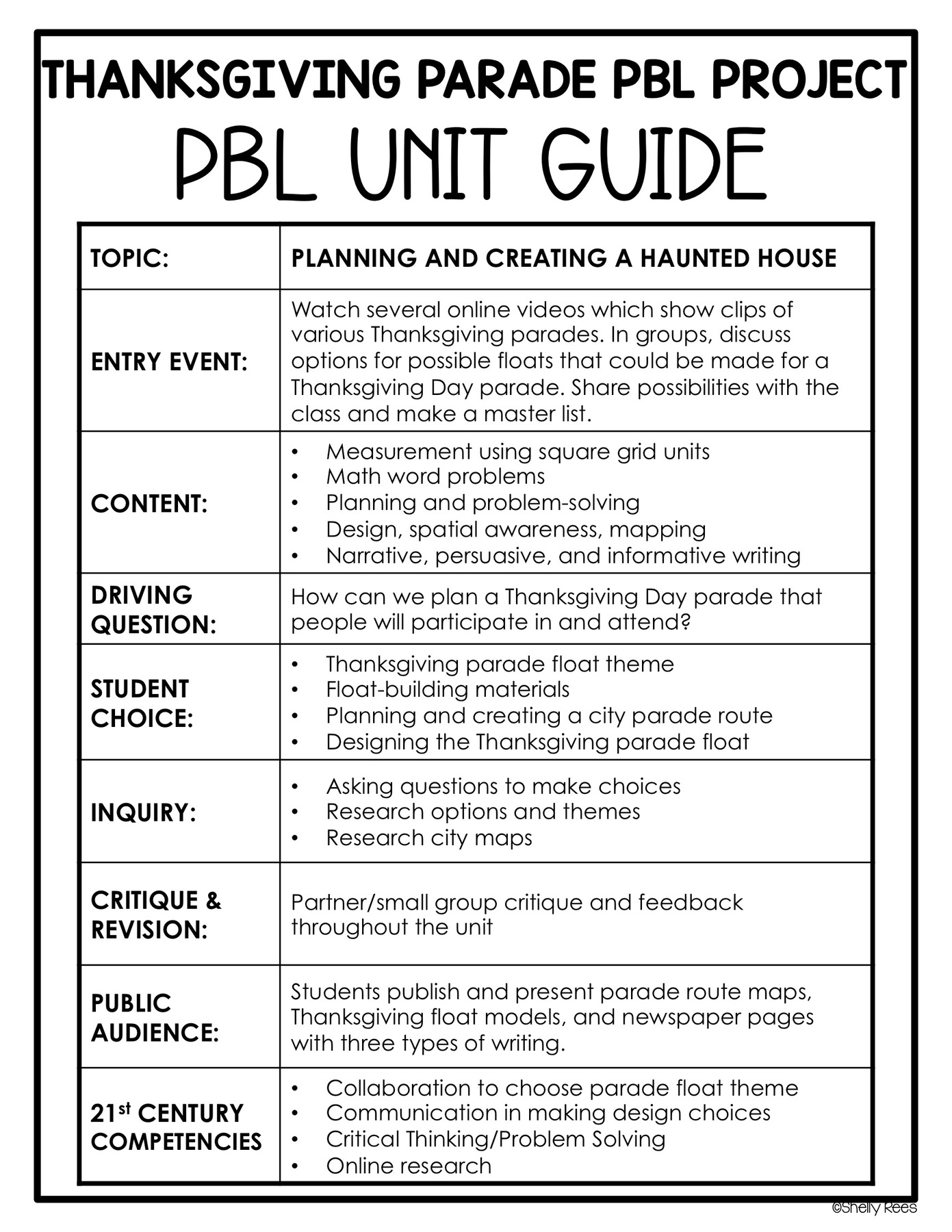Christmas Writing Prompts with a Gingerbread PBL Twist - Appletastic