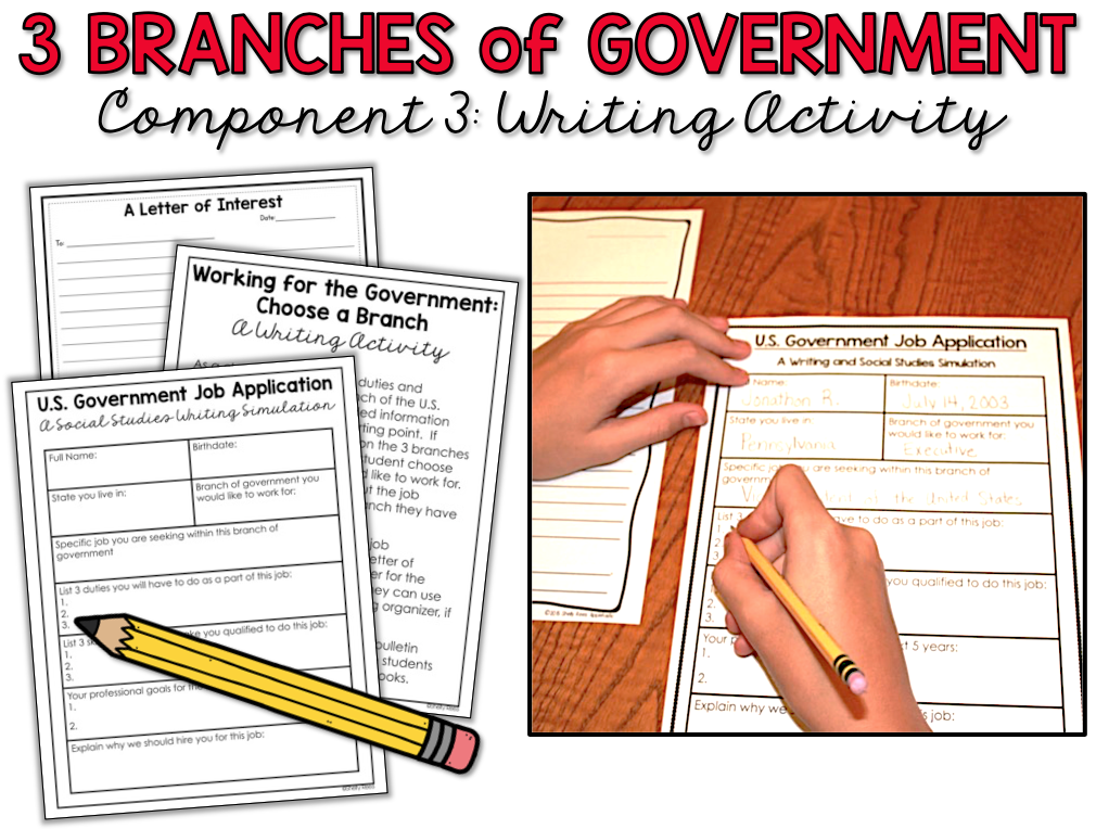 three branches of government social studies for middle school