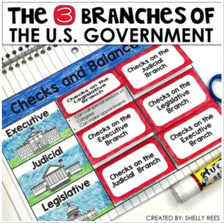 fun social studies activities for middle school the three branches of government