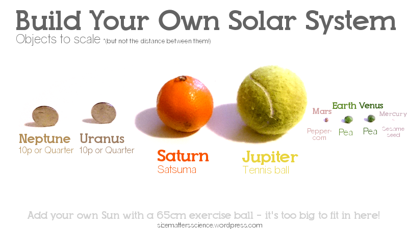 build your own solar system with objects for students