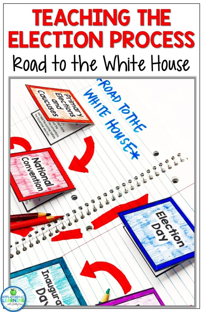 teaching the presidential election ideas and activities for upper elementary