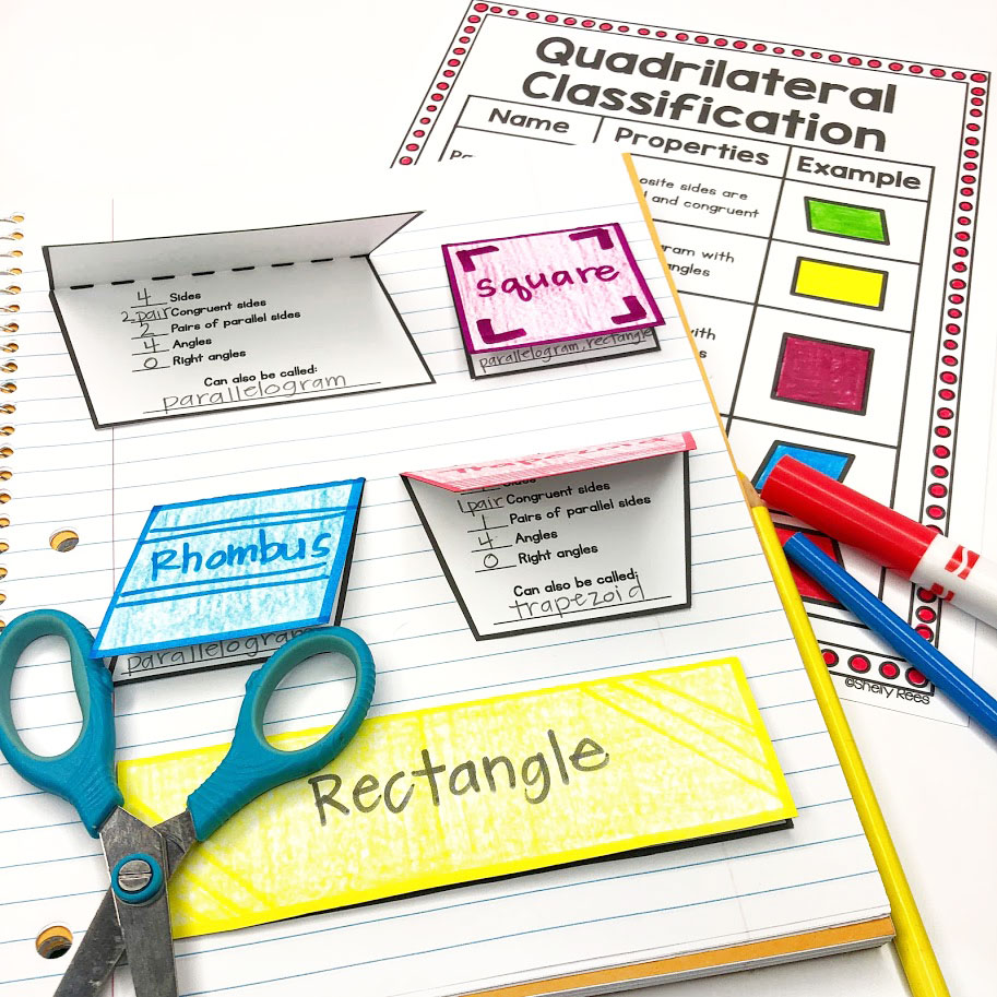 quadrilateral foldables for shape classification