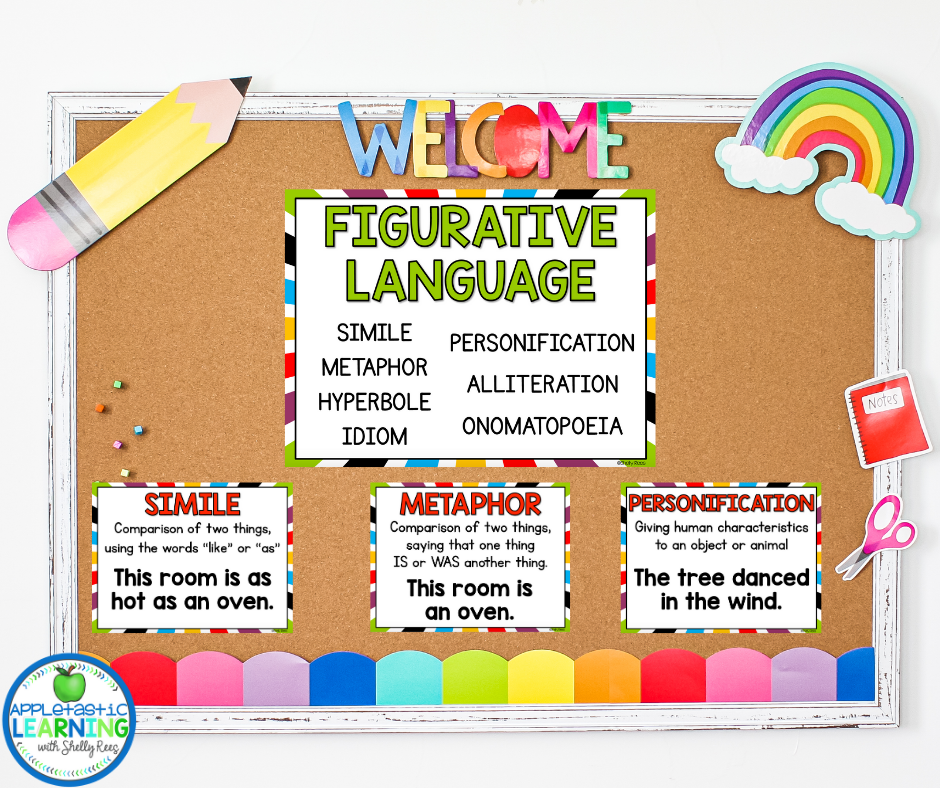 create a bulletin board with your new poster