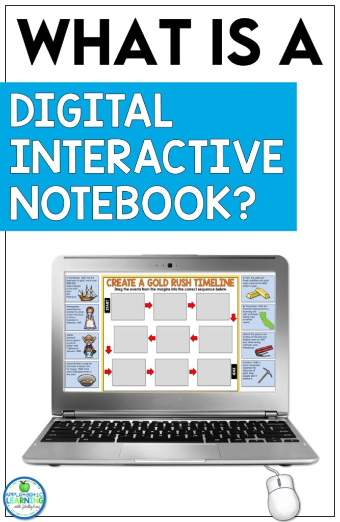 find out all about digital interactive notebooks and how to use them in the elementary classroom