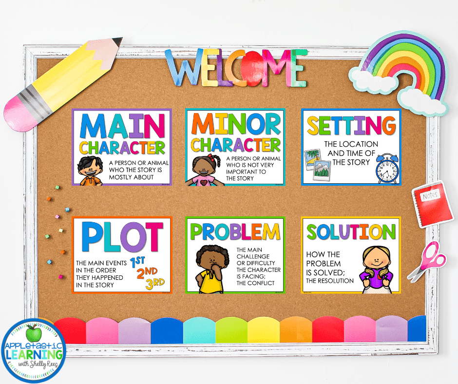 Create a Story Elements bulletin board or anchor chart using these posters to help students learn the important terms and definitions