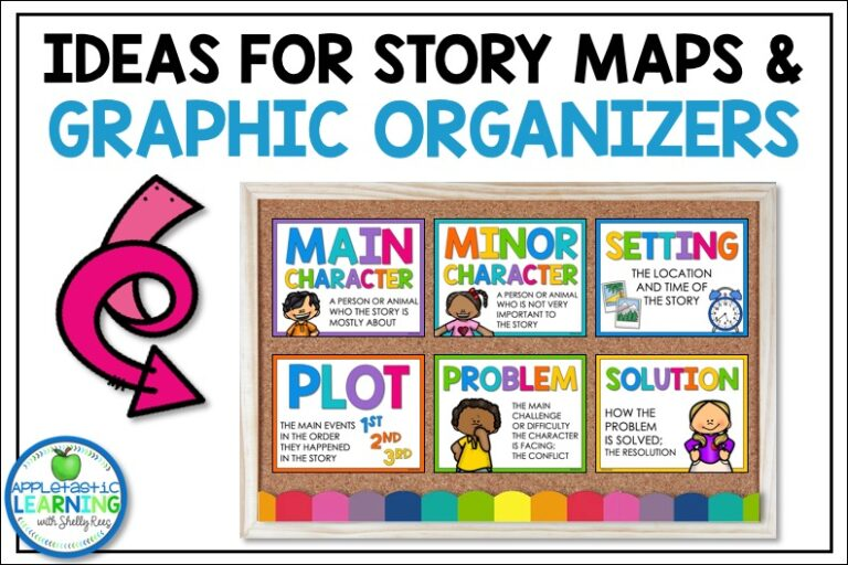 Find lots of ideas for using story map graphic organizers in your classroom.